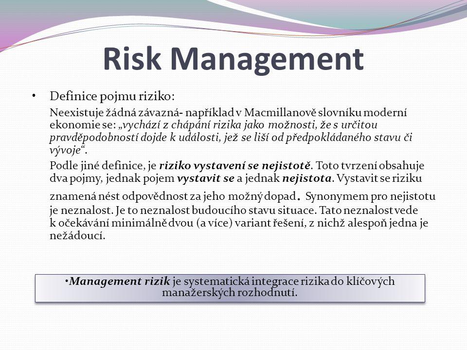 Risk Management Definice pojmu riziko: