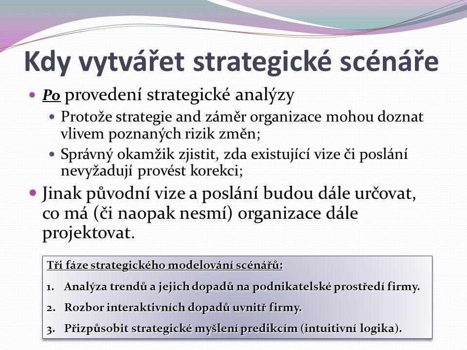 Kdy vytvářet strategické scénáře