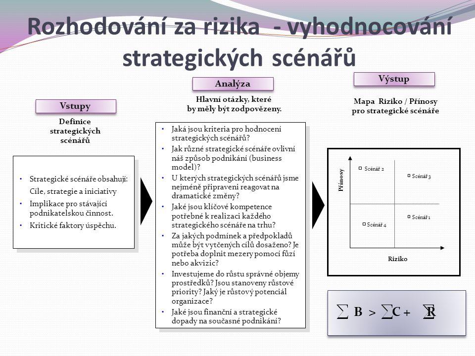 Rozhodování za rizika - vyhodnocování strategických scénářů