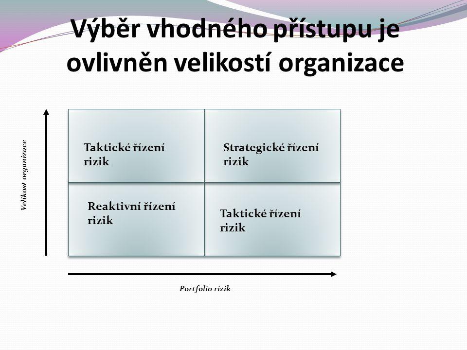 Výběr vhodného přístupu je ovlivněn velikostí organizace