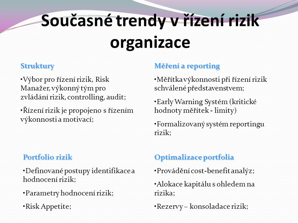 Současné trendy v řízení rizik organizace