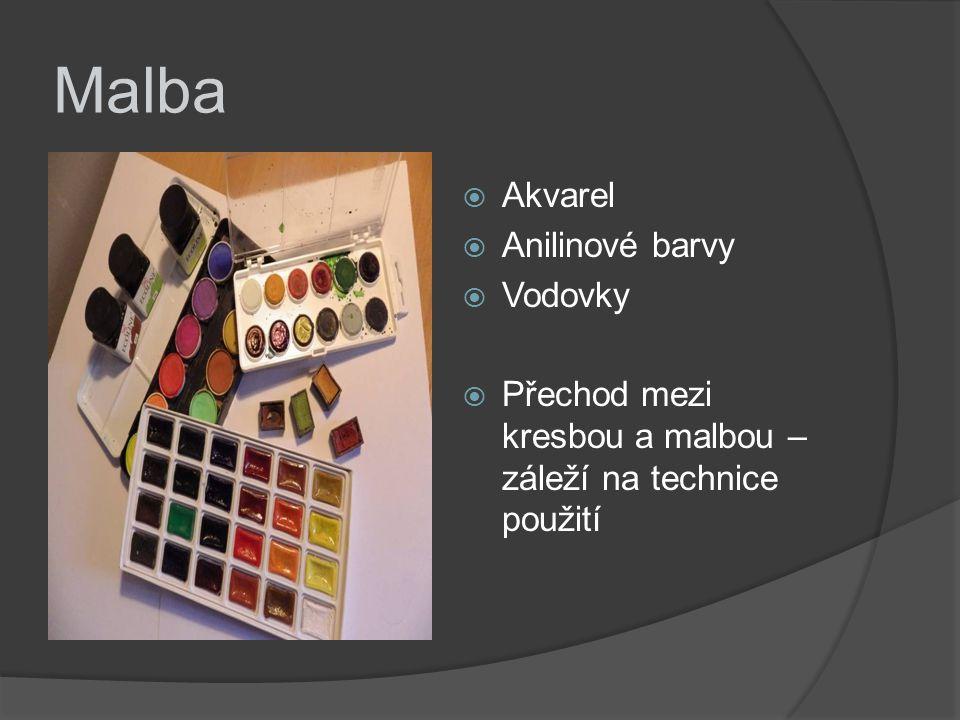 Malba Akvarel Anilinové barvy Vodovky
