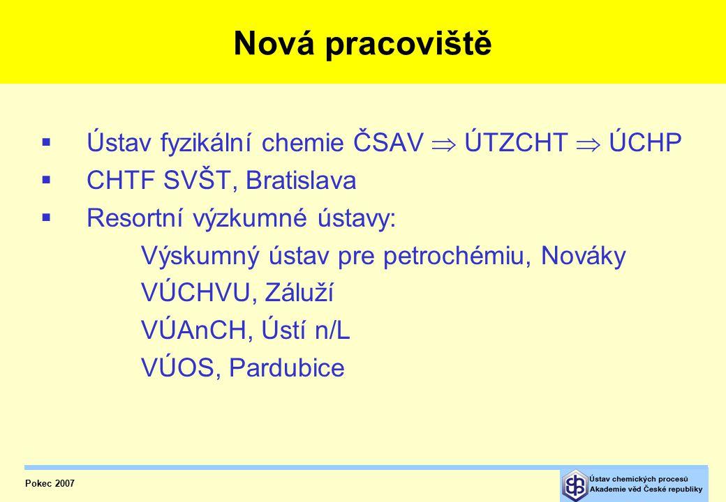 Nová pracoviště Ústav fyzikální chemie ČSAV  ÚTZCHT  ÚCHP