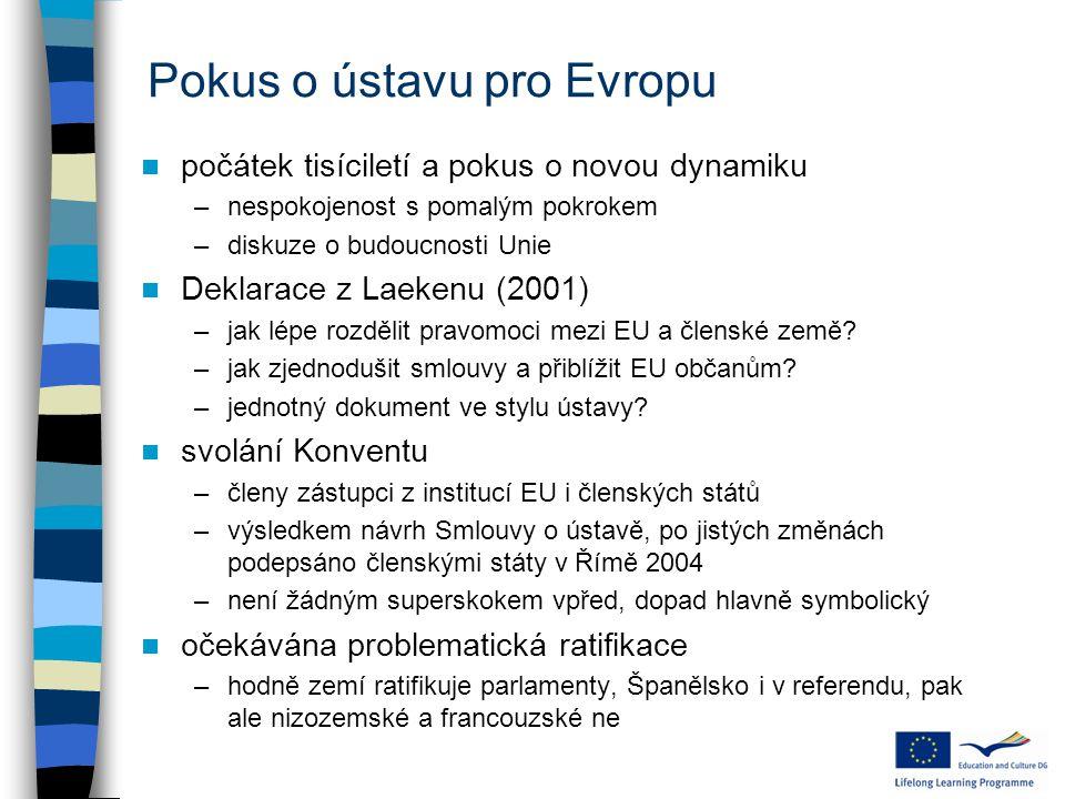 Pokus o ústavu pro Evropu
