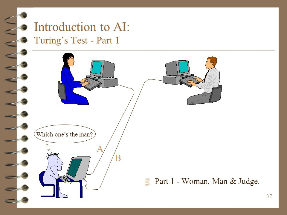 Introduction to AI: Turing's Test - Part 1