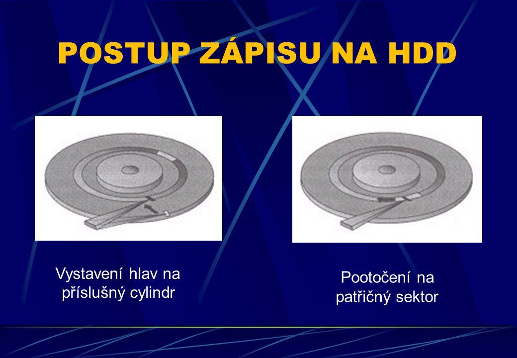 POSTUP ZÁPISU NA HDD Vystavení hlav na příslušný cylindr