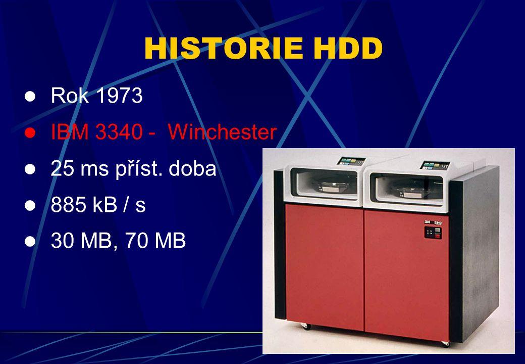 HISTORIE HDD Rok 1973 IBM 3340 - Winchester 25 ms příst. doba