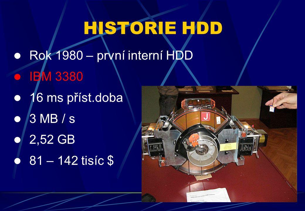 HISTORIE HDD Rok 1980 – první interní HDD IBM 3380 16 ms příst.doba