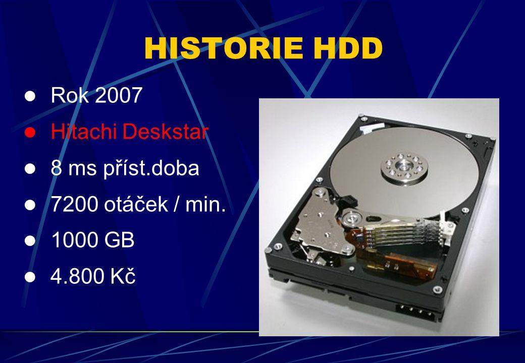 HISTORIE HDD Rok 2007 Hitachi Deskstar 8 ms příst.doba