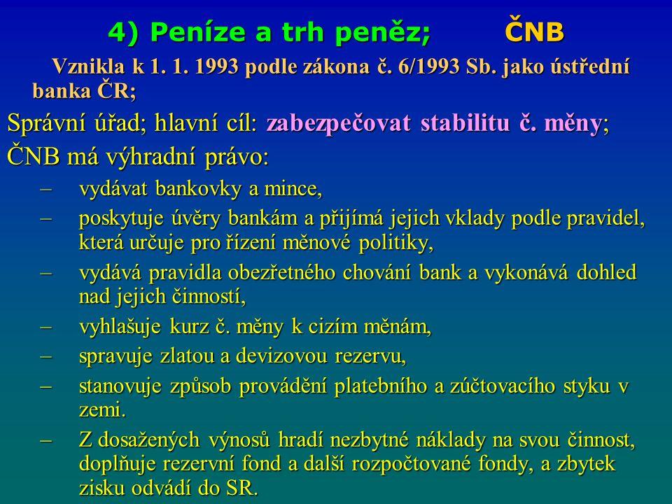 4) Peníze a trh peněz; ČNB