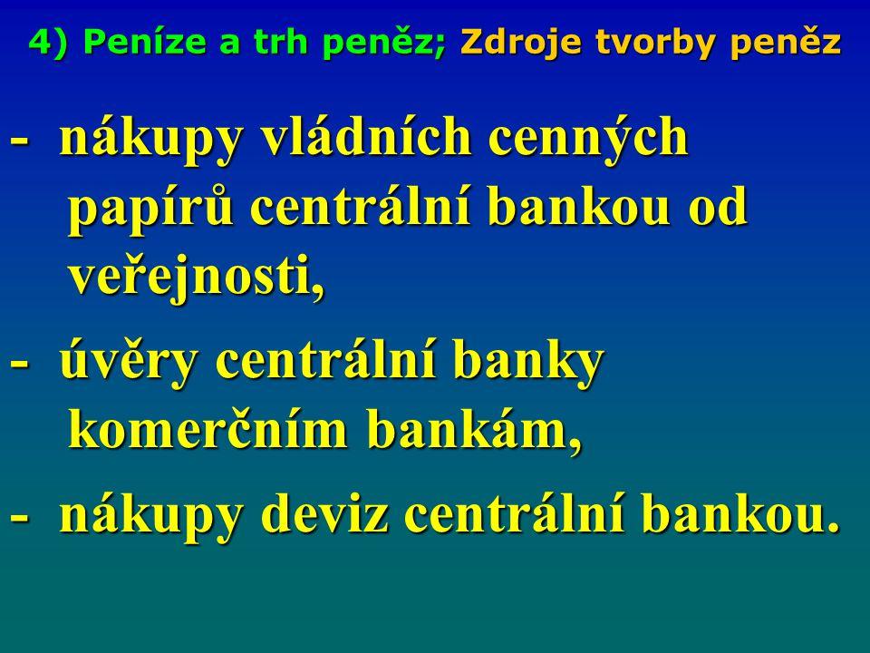 4) Peníze a trh peněz; Zdroje tvorby peněz