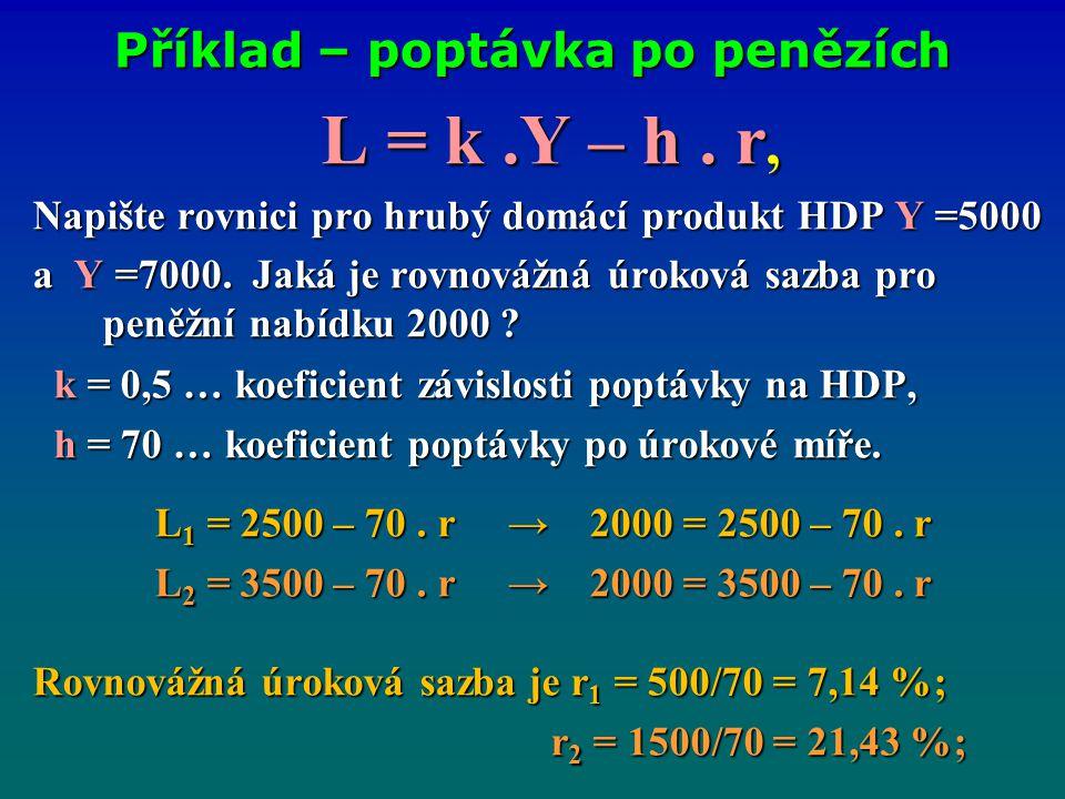 Online pujcky bez registru nový bor cz