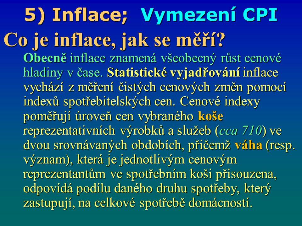 5) Inflace; Vymezení CPI