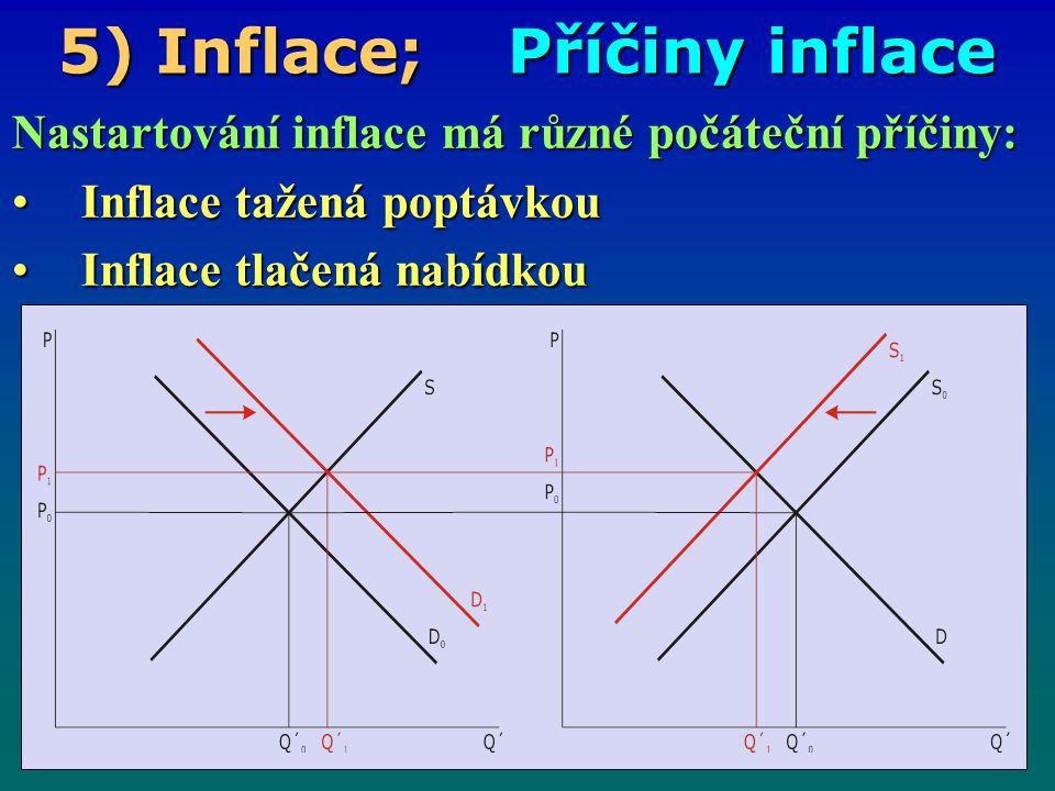 5) Inflace; Příčiny inflace