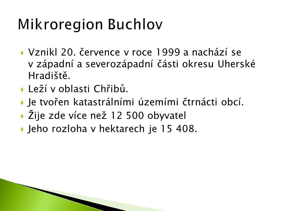 Mikroregion Buchlov Vznikl 20. července v roce 1999 a nachází se v západní a severozápadní části okresu Uherské Hradiště.