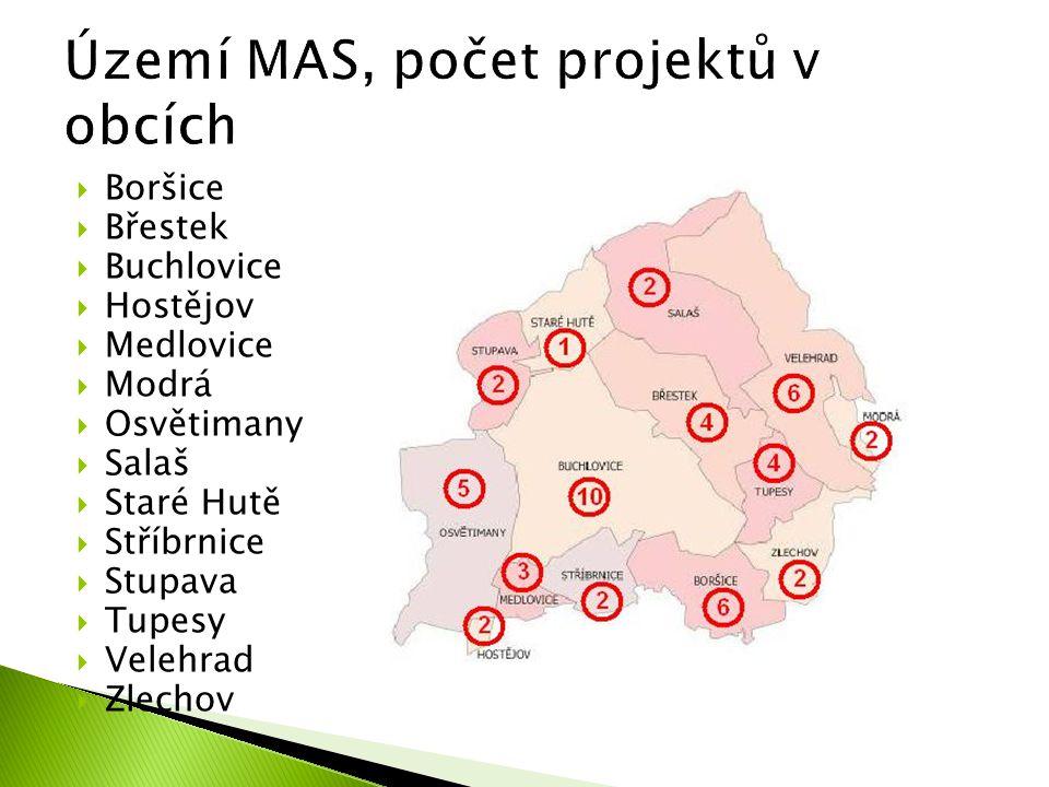 Území MAS, počet projektů v obcích