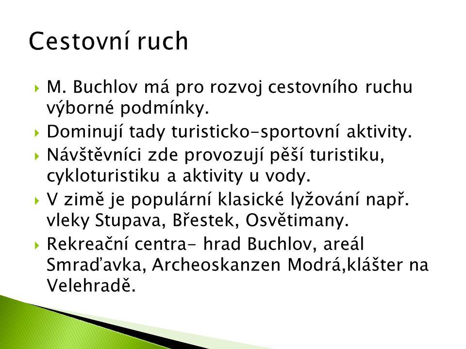 Cestovní ruch M. Buchlov má pro rozvoj cestovního ruchu výborné podmínky. Dominují tady turisticko-sportovní aktivity.