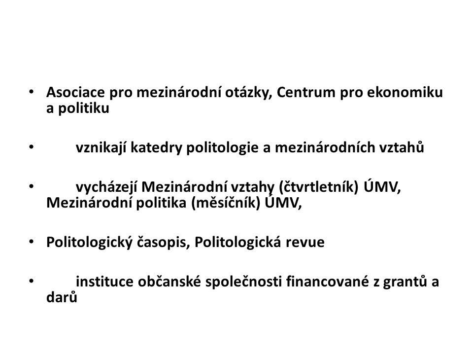 Asociace pro mezinárodní otázky, Centrum pro ekonomiku a politiku