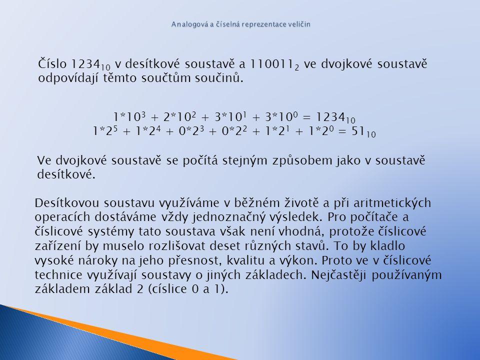 Analogová a číselná reprezentace veličin