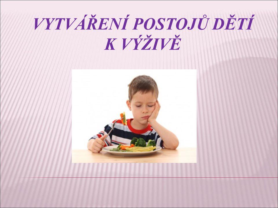 Vytváření postojů dětí k výživě