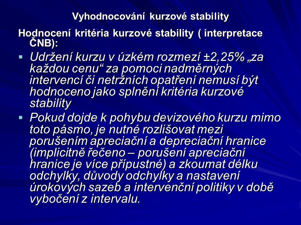 Vyhodnocování kurzové stability