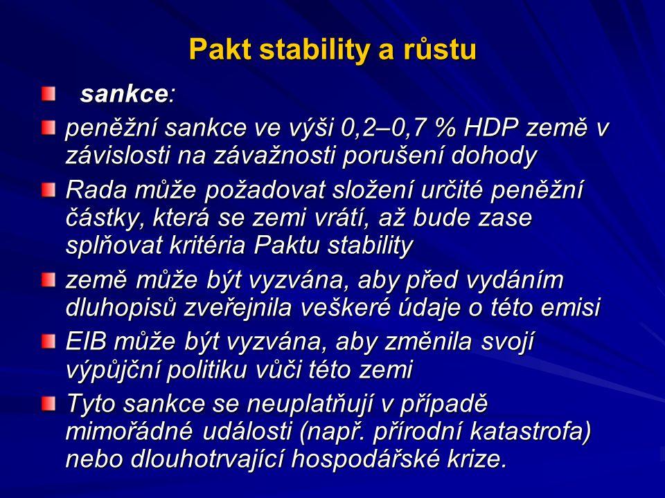 Pakt stability a růstu sankce: