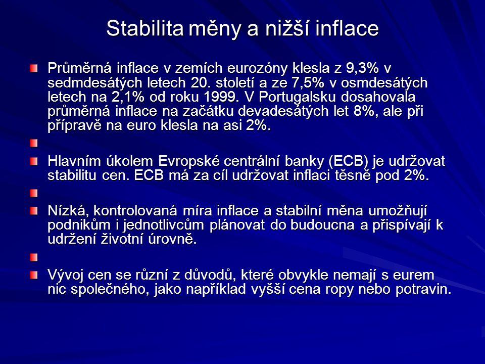 Stabilita měny a nižší inflace