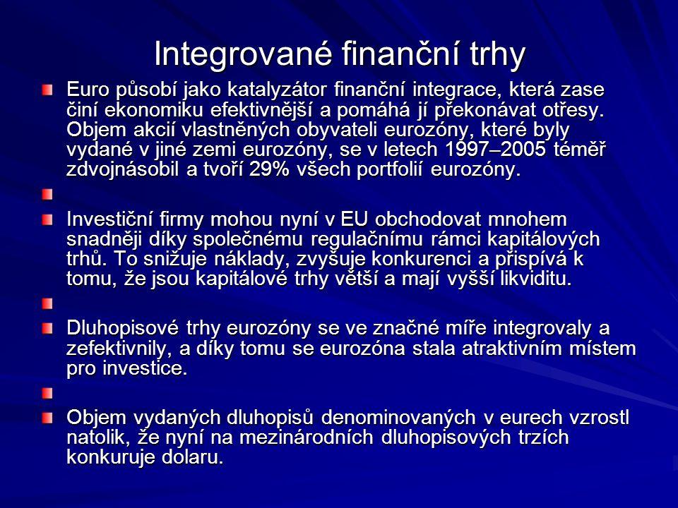 Integrované finanční trhy