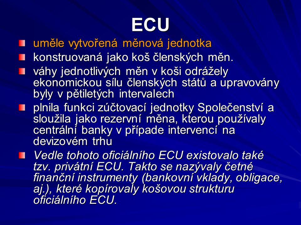 ECU uměle vytvořená měnová jednotka