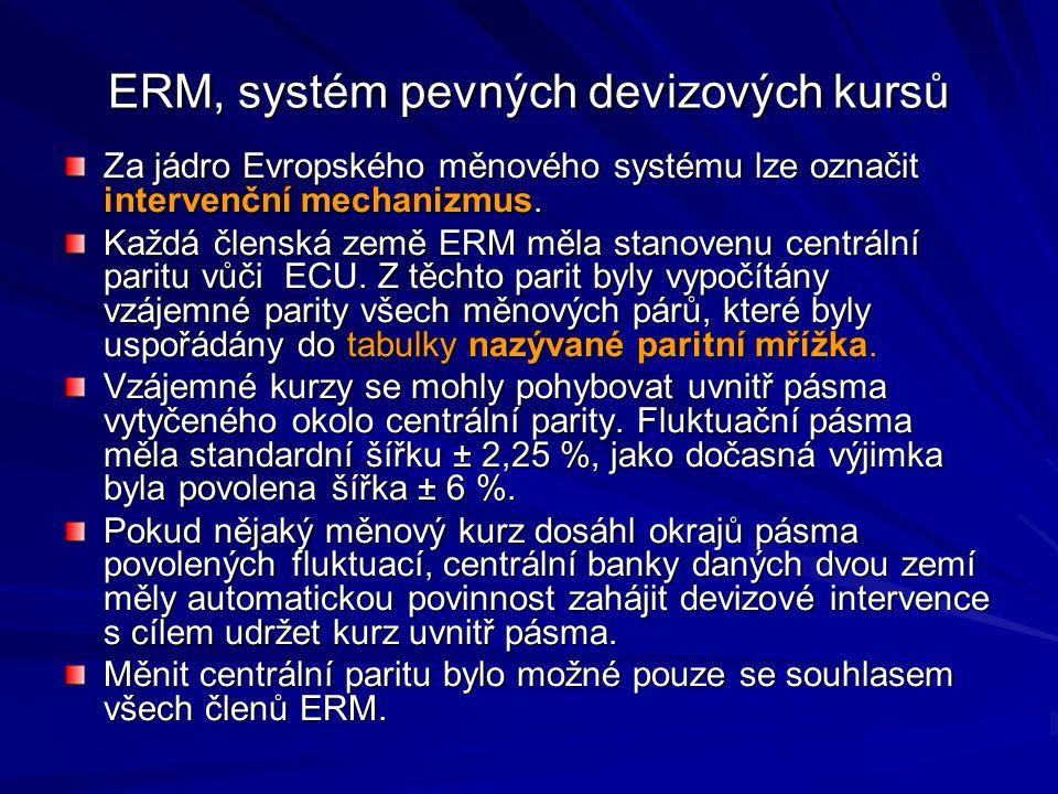 ERM, systém pevných devizových kursů