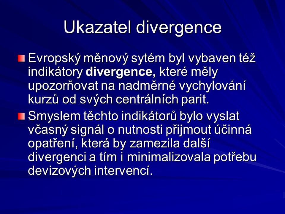 Ukazatel divergence