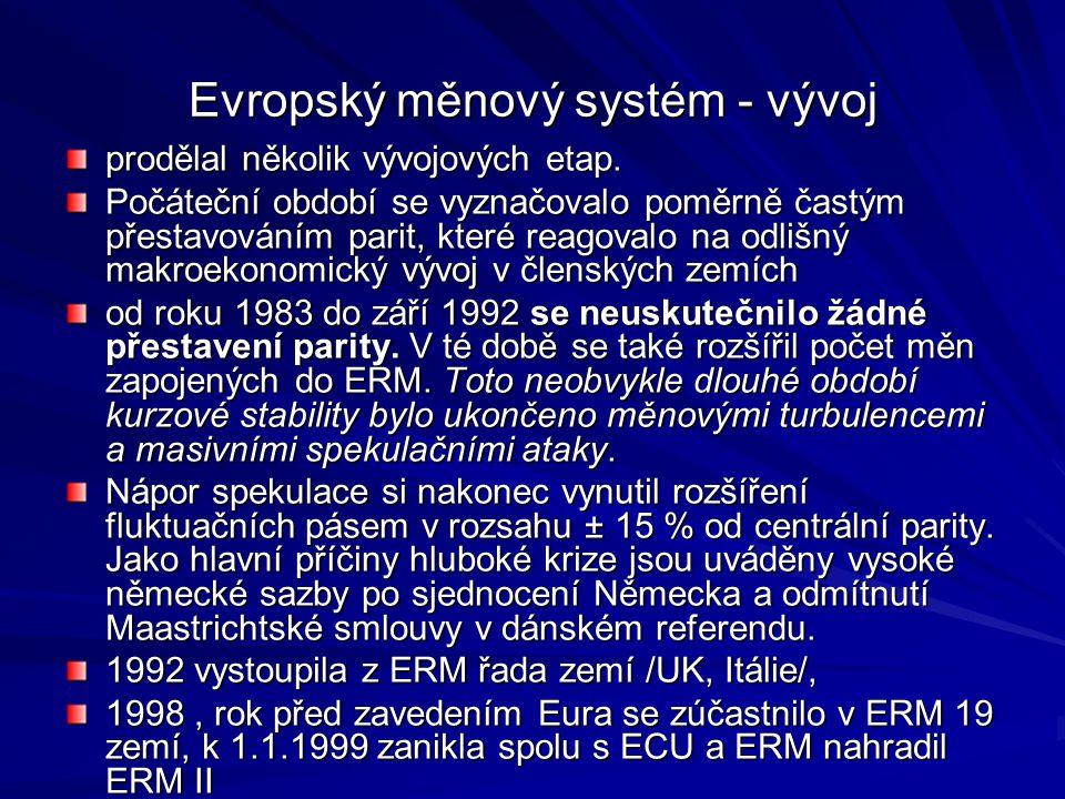 Evropský měnový systém - vývoj