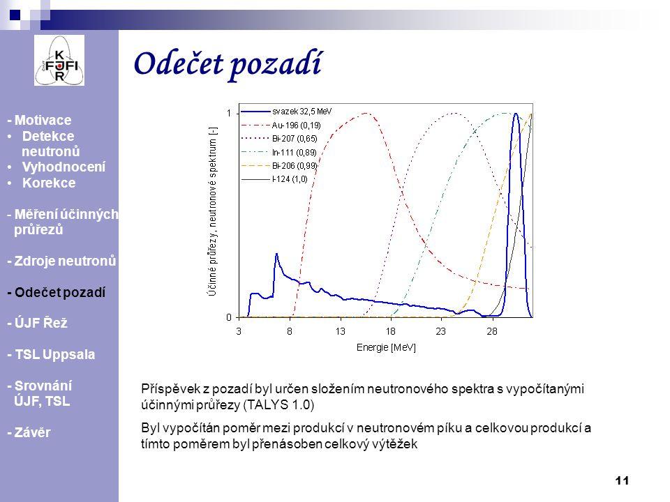 Odečet pozadí - Motivace Detekce neutronů Vyhodnocení Korekce