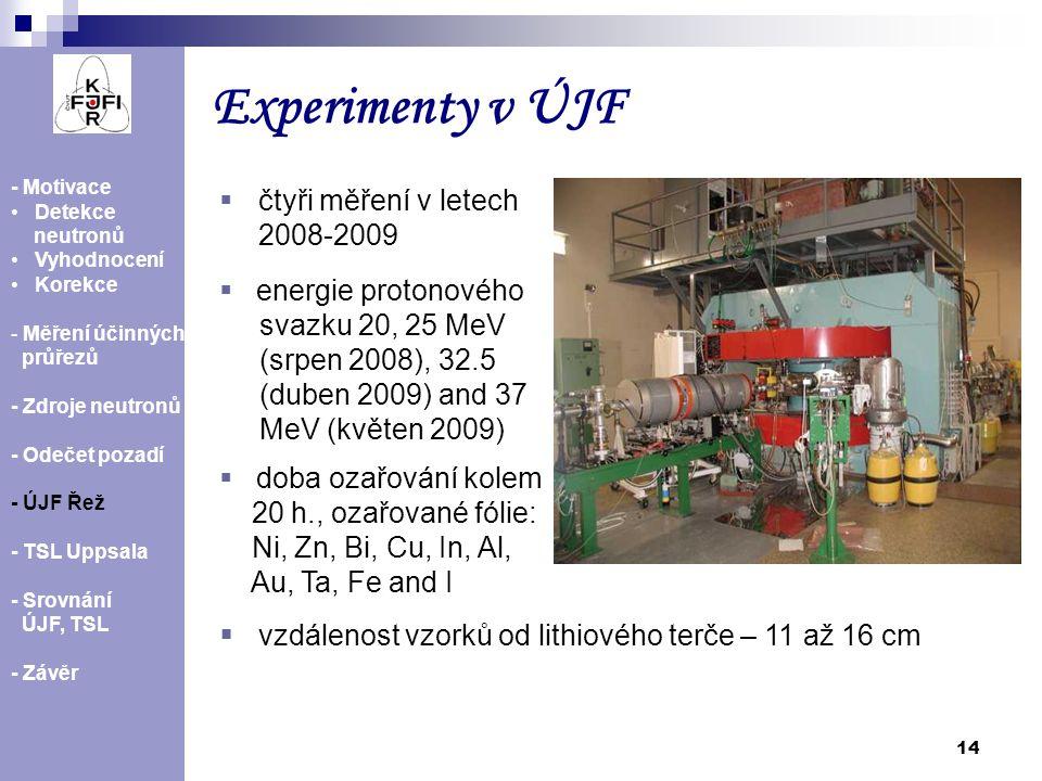 Experimenty v ÚJF čtyři měření v letech 2008-2009 energie protonového
