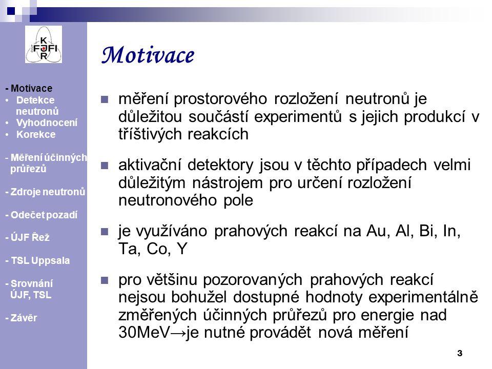Motivace - Motivace. Detekce. neutronů. Vyhodnocení. Korekce. Měření účinných. průřezů. - Zdroje neutronů.