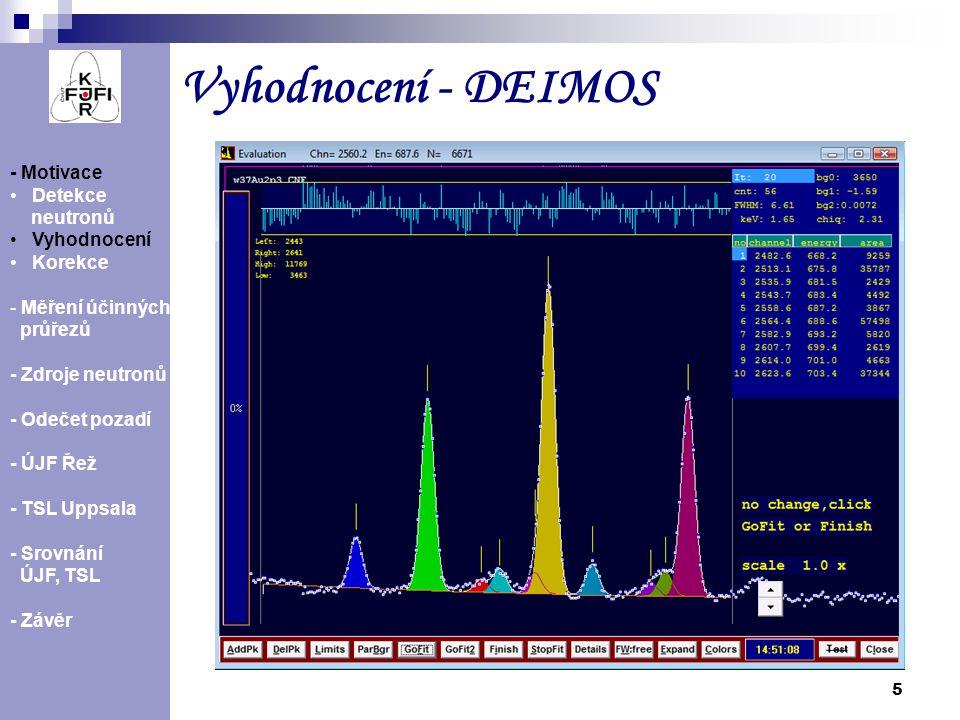 Vyhodnocení - DEIMOS - Motivace Detekce neutronů Vyhodnocení Korekce
