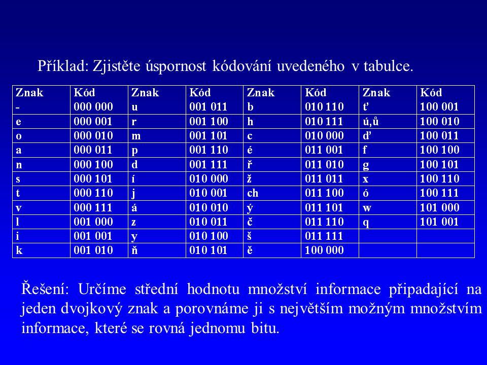Příklad: Zjistěte úspornost kódování uvedeného v tabulce.
