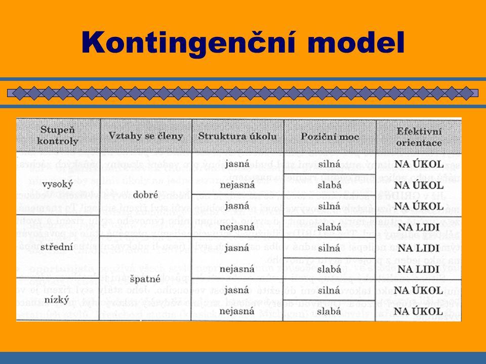 Kontingenční model
