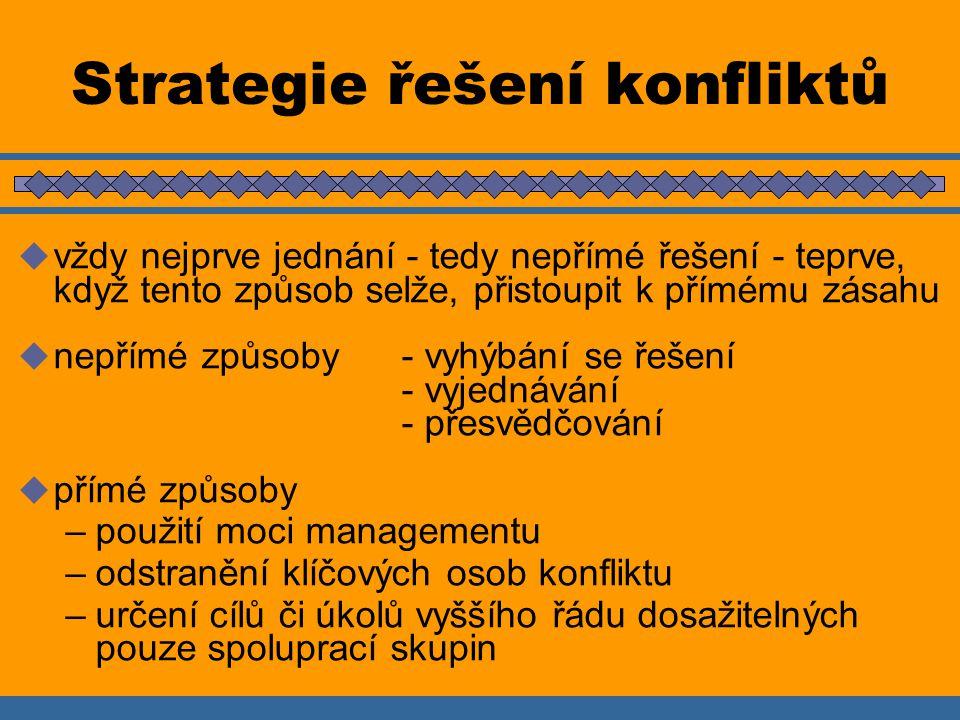 Strategie řešení konfliktů