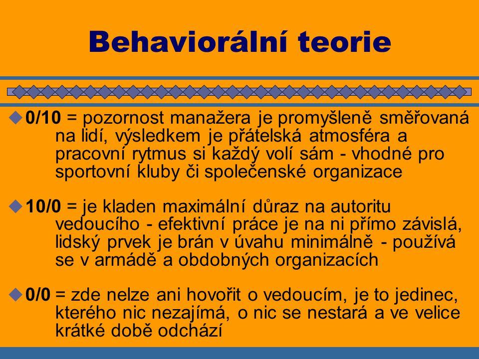 Behaviorální teorie