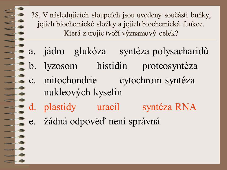jádro glukóza syntéza polysacharidů lyzosom histidin proteosyntéza