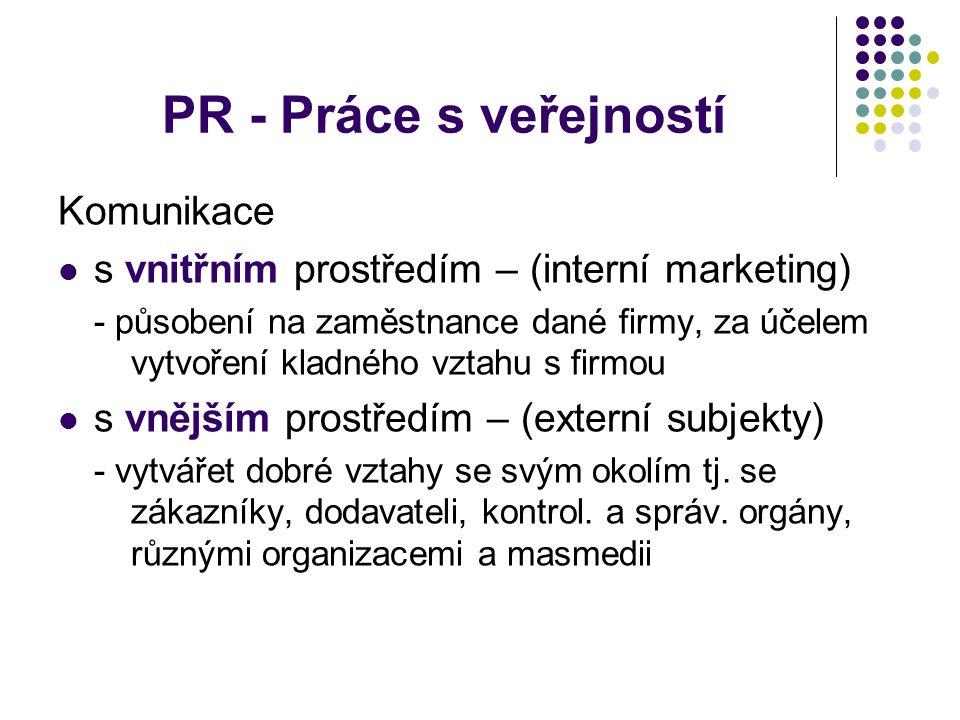 PR - Práce s veřejností Komunikace