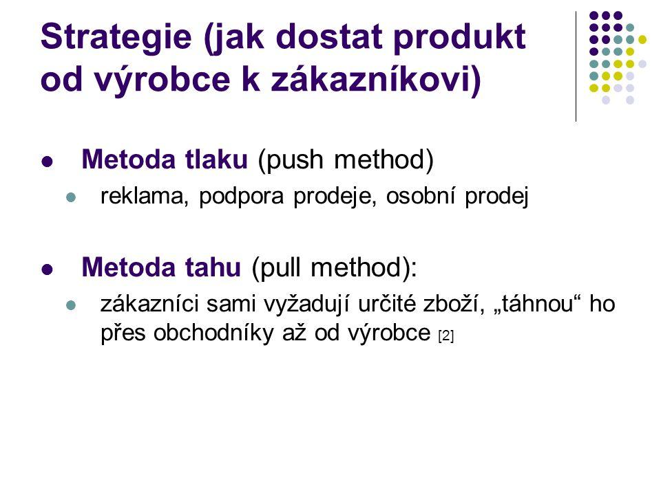 Strategie (jak dostat produkt od výrobce k zákazníkovi)