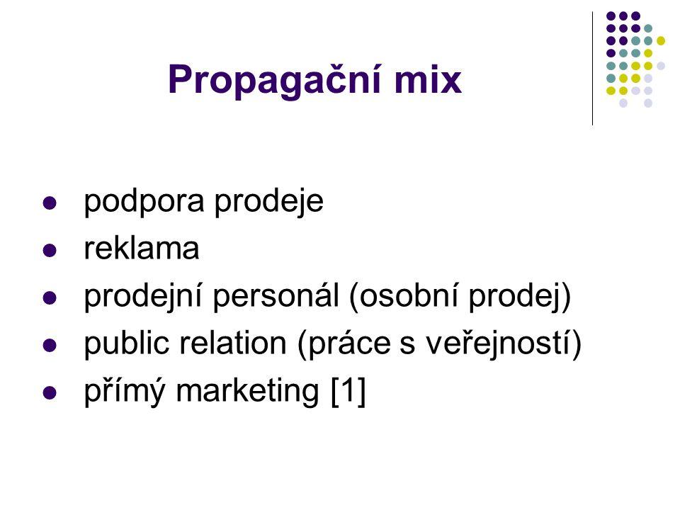 Propagační mix podpora prodeje reklama