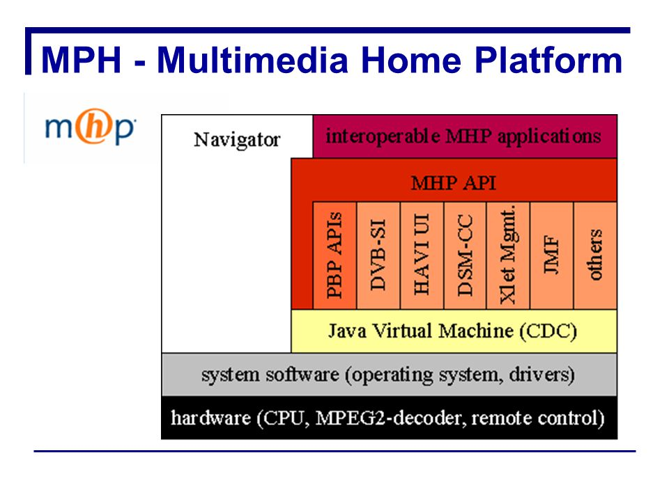 MPH - Multimedia Home Platform