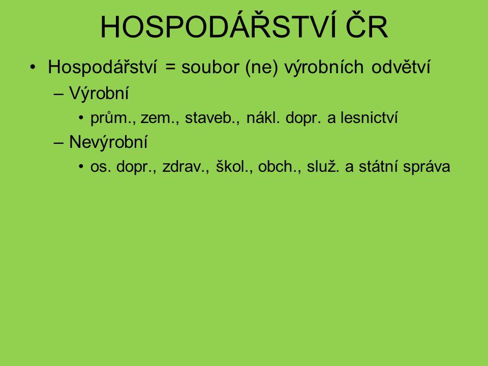 HOSPODÁŘSTVÍ ČR Hospodářství = soubor (ne) výrobních odvětví Výrobní