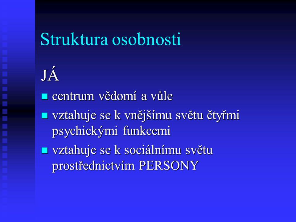 Struktura osobnosti JÁ centrum vědomí a vůle