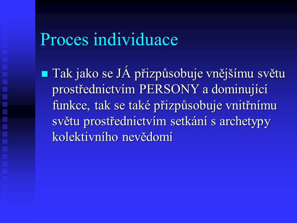 Proces individuace