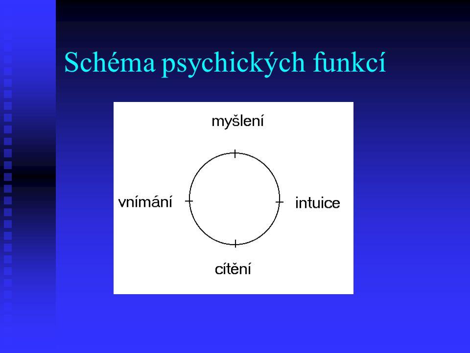 Schéma psychických funkcí