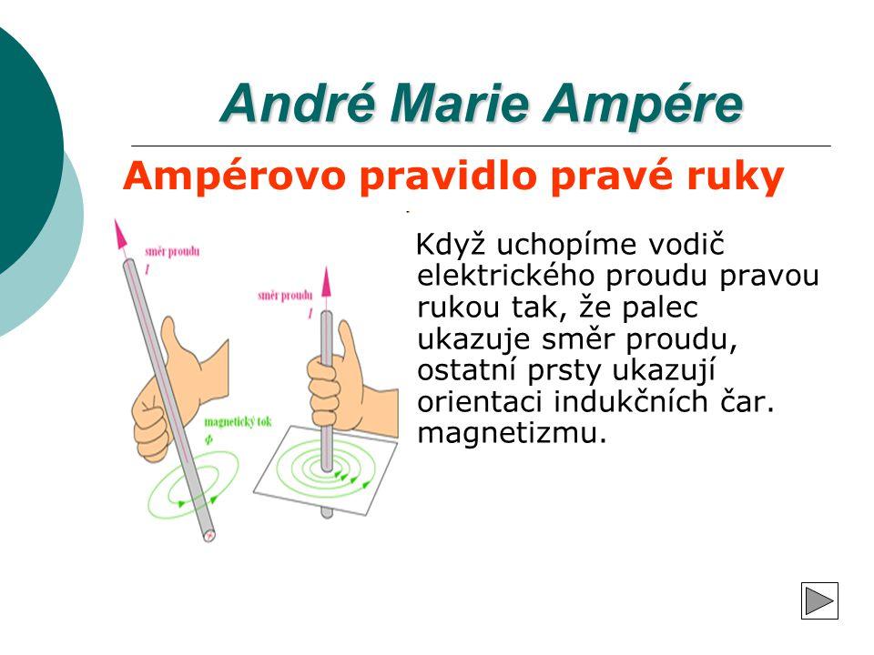 André Marie Ampére Ampérovo pravidlo pravé ruky